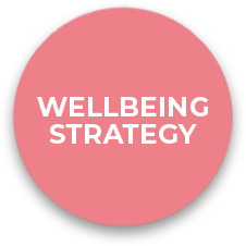 balancing edges wellbeing strategy slider cta